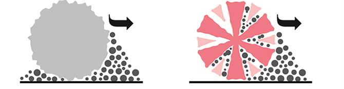 Mikrofaserrobe