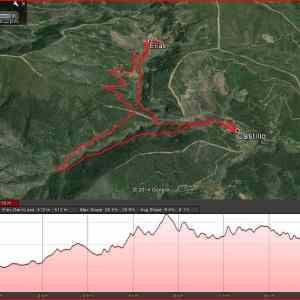 mapa ruta por el valle del esperabán las hurdes