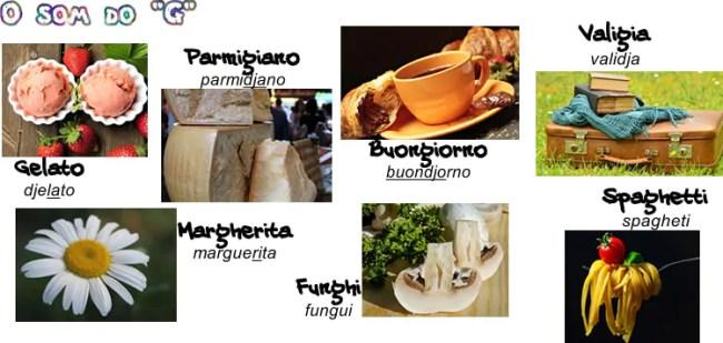 italiano para viagens Pronuncia G 650x309 Dicas de Italiano para viagem   Aprendendo a pronúncia básica do italiano