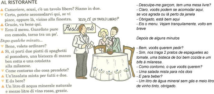 dialogo 2 Italiano para Viagem: As etapas de uma refeição italiana (almoço e janta)