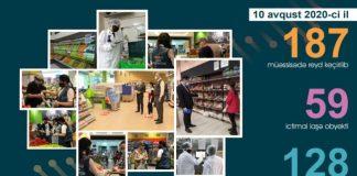 AQTA əməkdaşları daha 187 ictimai iaşə və ərzaq satışı müəssisəsində reyd keçirib