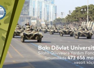 Bakı Dövlət Universiteti Silahlı Qüvvələrə Yardım Fonduna ümumilikdə 473 min 656 manat vəsait köçürüb