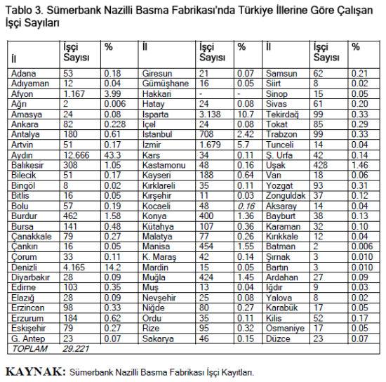Sumerbeank-16