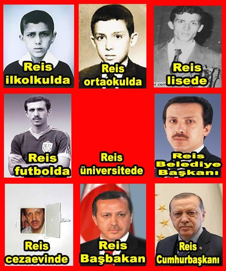 Recep Tayyip Erdoğan hayatından dönemler
