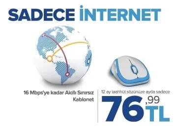 kablonet sadece internet kampanyası
