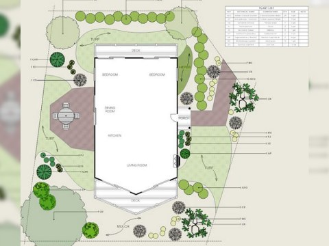 gartengestaltung planungsprogramm gartenplaner-apps: kostenlose software & apps für eine grüne