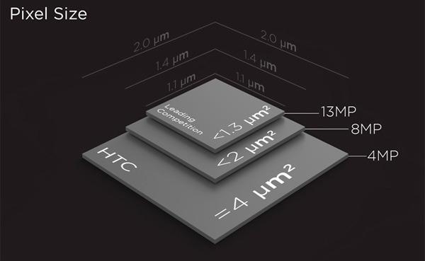 HTC Ultrapixel 03