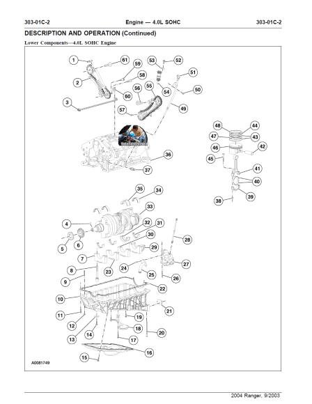 Ford Ranger Manual De Taller Y Reparacion