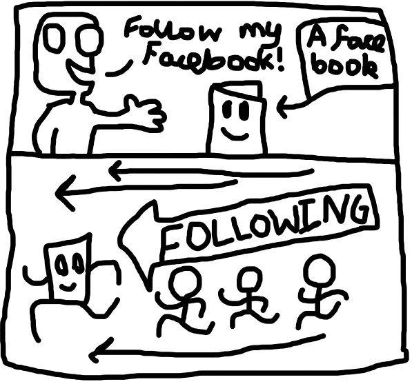 Tut and Groan Guest Toon Follow My Facebook by Hobbez cartoon