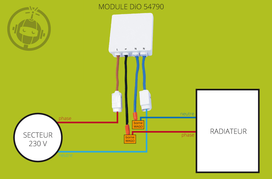 Programmer Les Radiateurs Tutomotique