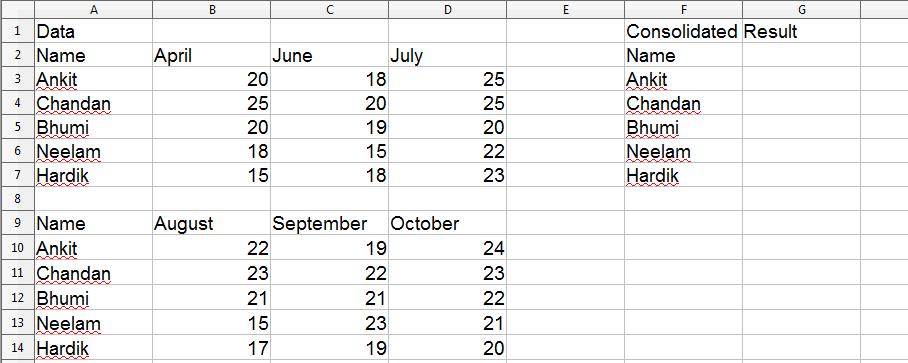 Consolidating Data 2