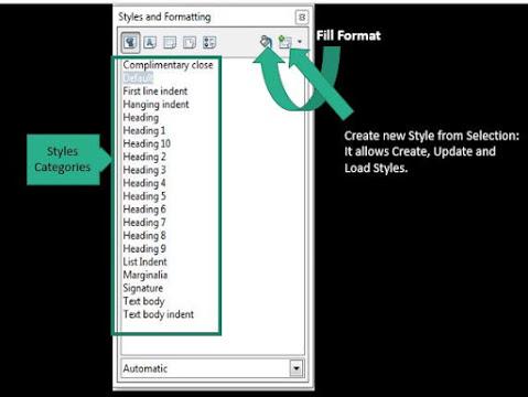 Styles gallery in Open Office Writer