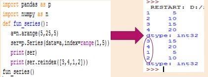 reindexing python pandas series (Data handling using Pandas-I)