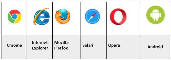 supporting browsers