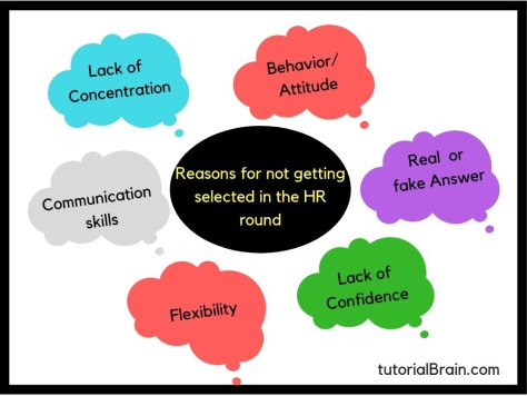 Reasons for not getting selected in HR Round