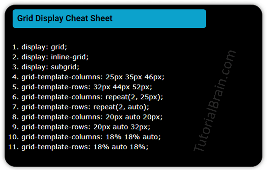 CSS grid dispaly cheat sheet