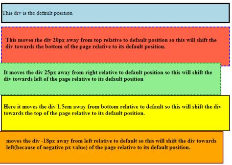 CSS Position — TutorialBrain