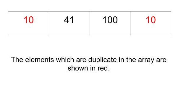 Find duplicates in a given array when elements are not limited to a range