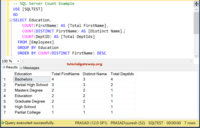 SQL COUNT Function