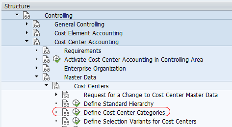 Cost Center Categories SAP path