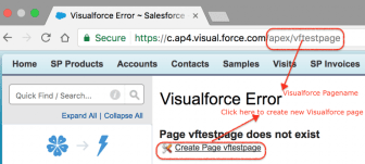 Creating Salesforce Visualforce pages from URL