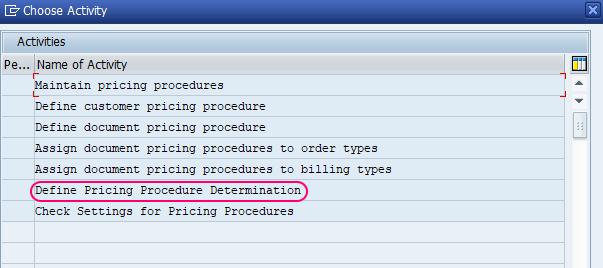 Define pricing procedure determination SAP