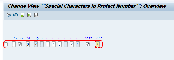 Define Special Characters for Projects in SAP