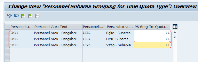 Settings group for time quotas - personnel subarea SAP