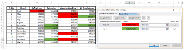 Click Conditional Formatting