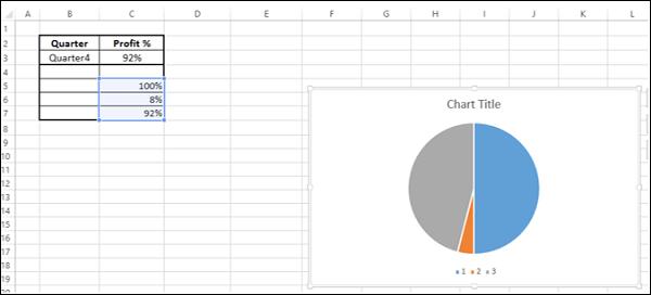 Insert Pie Chart