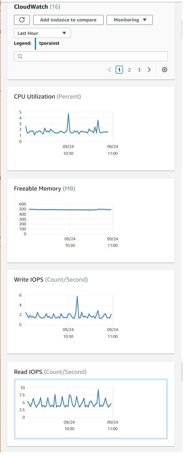 monitoring_matrices.jpg