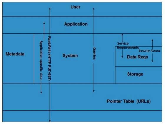 cloud_computing Tutorial