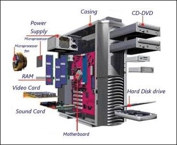 Bilgisayar Donanım Bileşenleri