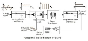 Electronic Circuits SMPS