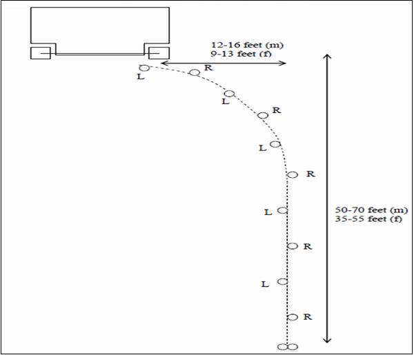 correct_approach.jpg