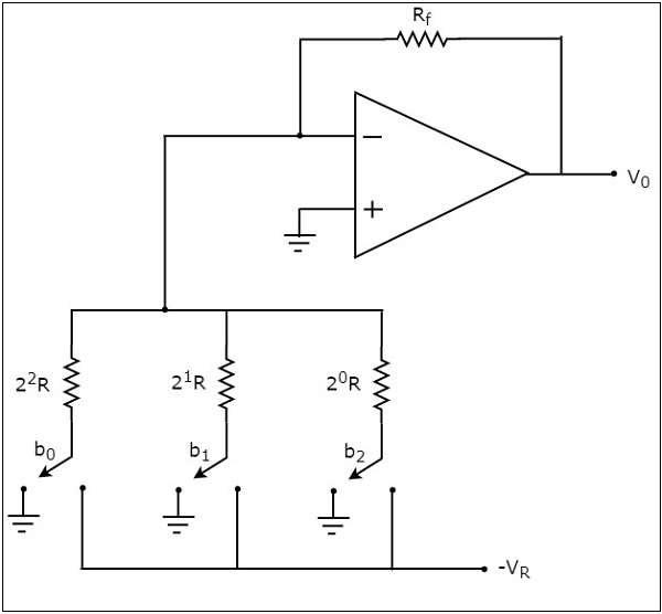 Binary Weighted Resistors