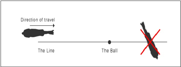 Line of the Ball