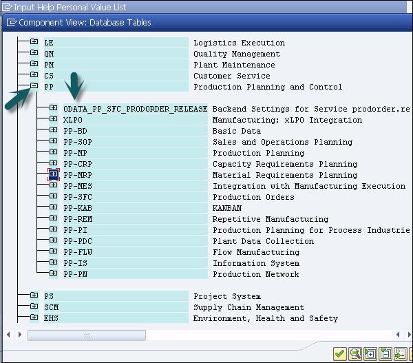SAP PP – Common Tables | | M A N O X B L O G
