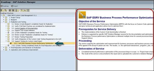 Mapa SAP Solman