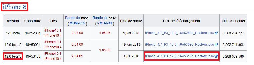réinitialiser un iPhone