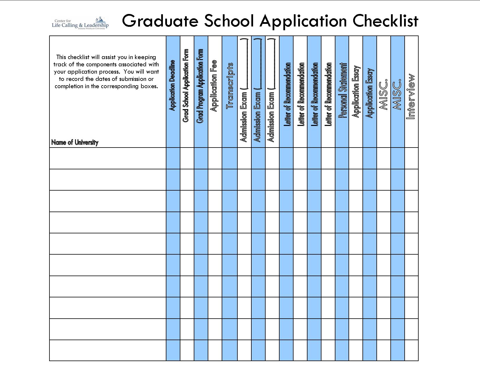Graduate School Applications Help