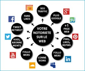SocialTroc : système d'échange pour booster ses réseaux sociaux