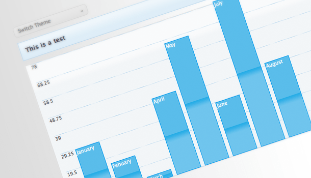 Creating bar graphs using jquery ui ccuart Image collections
