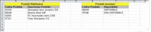 Valutare se un dato è presente o meno in una lista di Excel