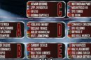 CHL: sorteggiati i gironi della fase di qualificazione 2017-2018