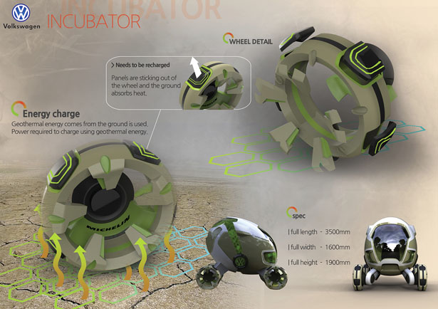 Incubator Concept Car by Dong-woo Nam