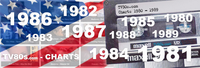 80s Music Charts USA