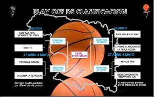 play off benavente baloncesto