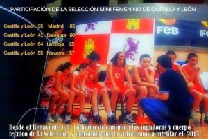 seleccion mini femenino castilla y leon baloncesto