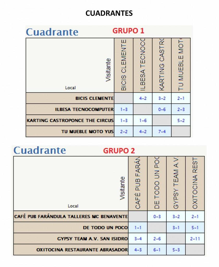 INFORMACIÓN JORNADA 6 COPA Y HORARIOS DE ELIMINATORIAS-4